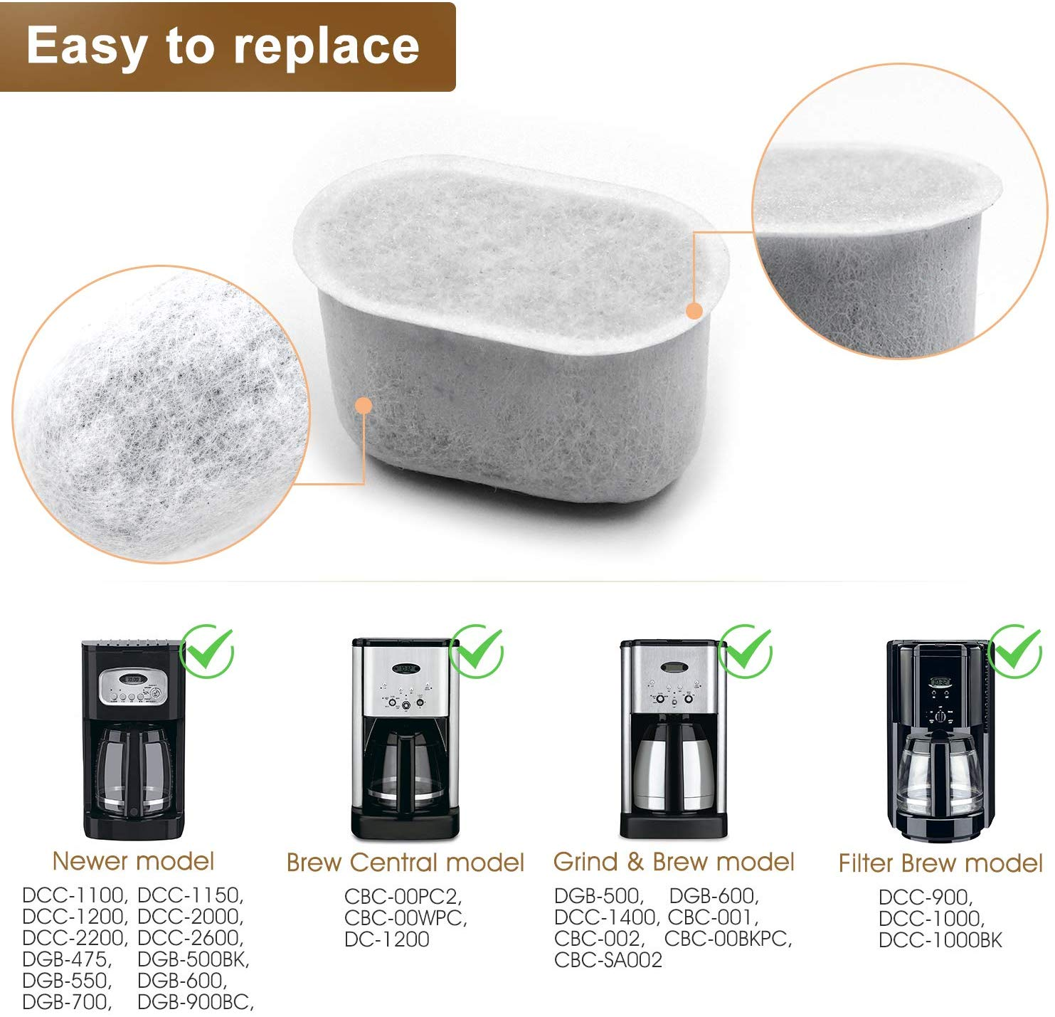 Possiave Cuisinart Compatible Water Filters